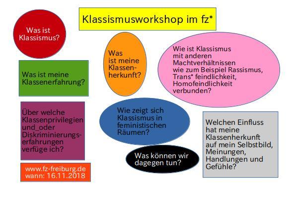 Klassismusworkshop mit Francis Seeck
